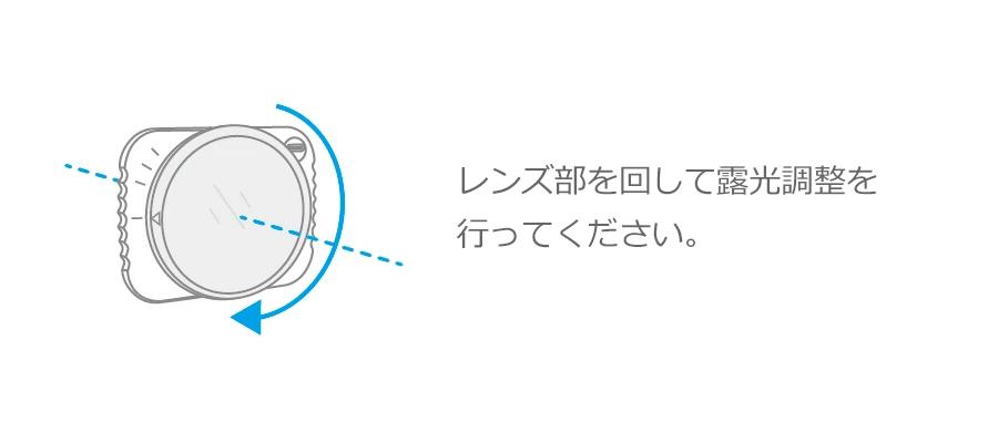 PGYTECH (ピージーワイテック) | PGYTECH MAVIC AIR 2用 可変式 NDフィルター  | 露光調整について