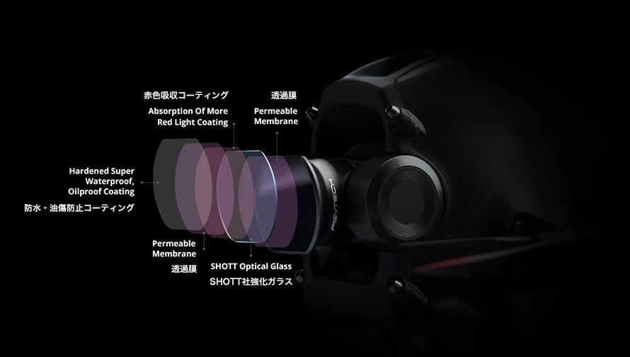 PGYTECH (ピージーワイテック) | PGYTECH DJI FPV用  レンズフィルター(ND 4 8 16)  | 反射低減によりカラーシフトいらず
