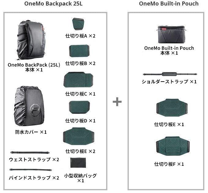 PGYTECH OneMo BackPack (ワンモーバックパック) | 本体 × 1 防水カバー × 1 ウェストストラップ × 1 バインドストラップ × 1 仕切り板A × 1 仕切り板B × 1 仕切り板C × 1 仕切り板D × 1 仕切り板E × 1 小型収納バッグ × 1