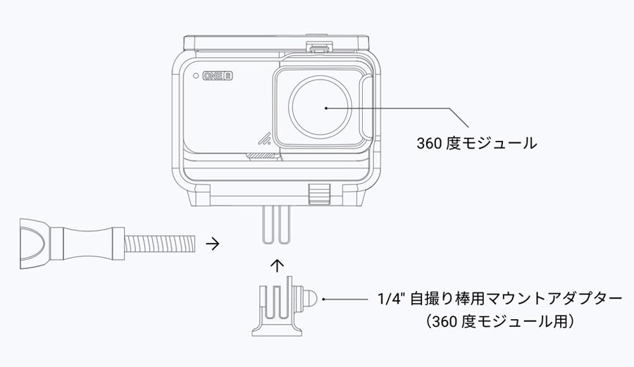 Insta360 ONE R | 4. 1/4 アダプターの取り付け
