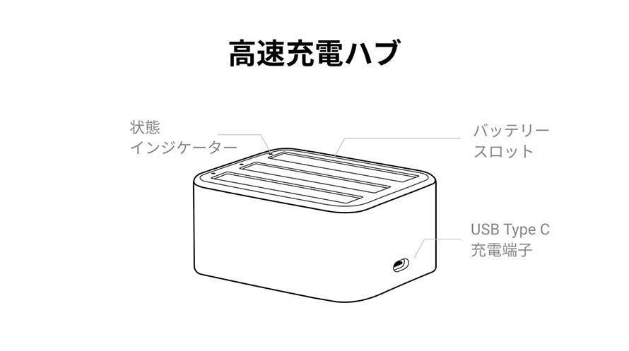 Insta360 ONE X2 高速充電ハブ | 仕様