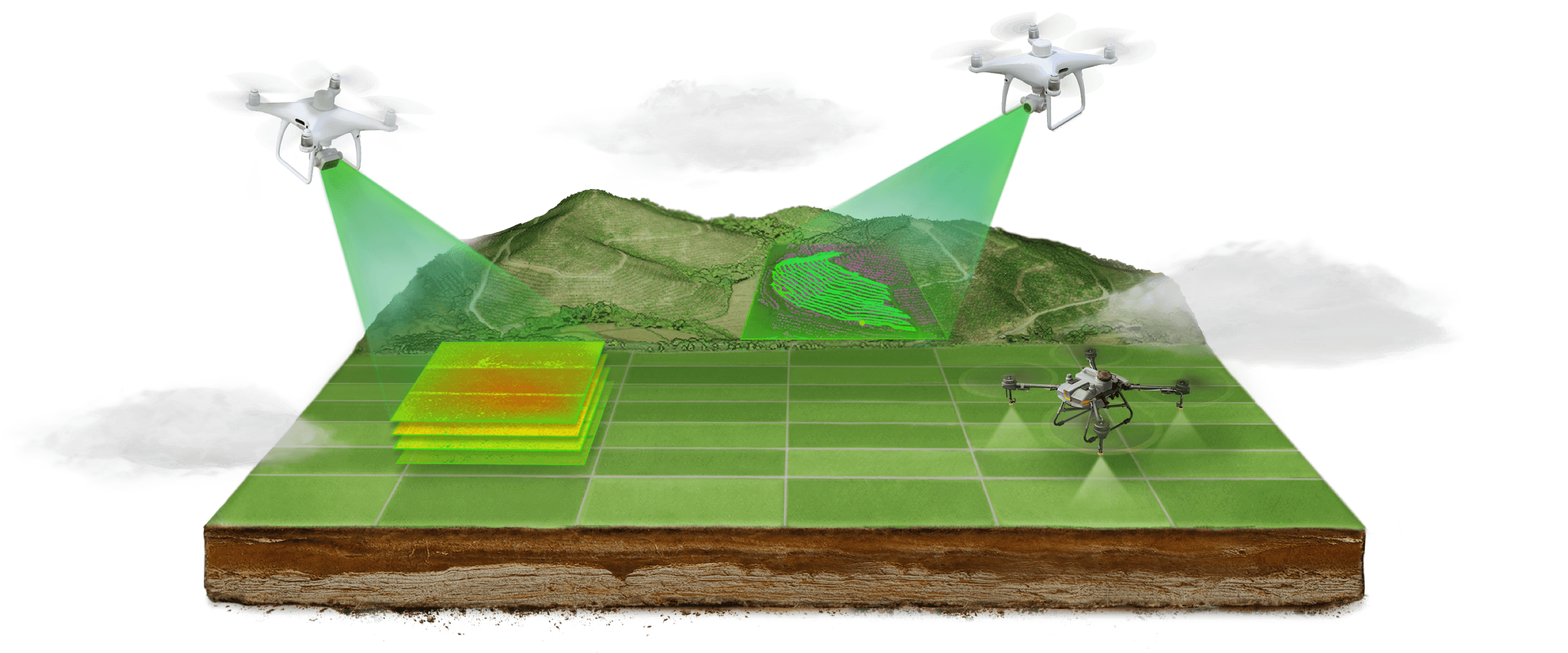 AGRAS T10   Cloud-Based 3D Farming: Digital Agriculture is Here