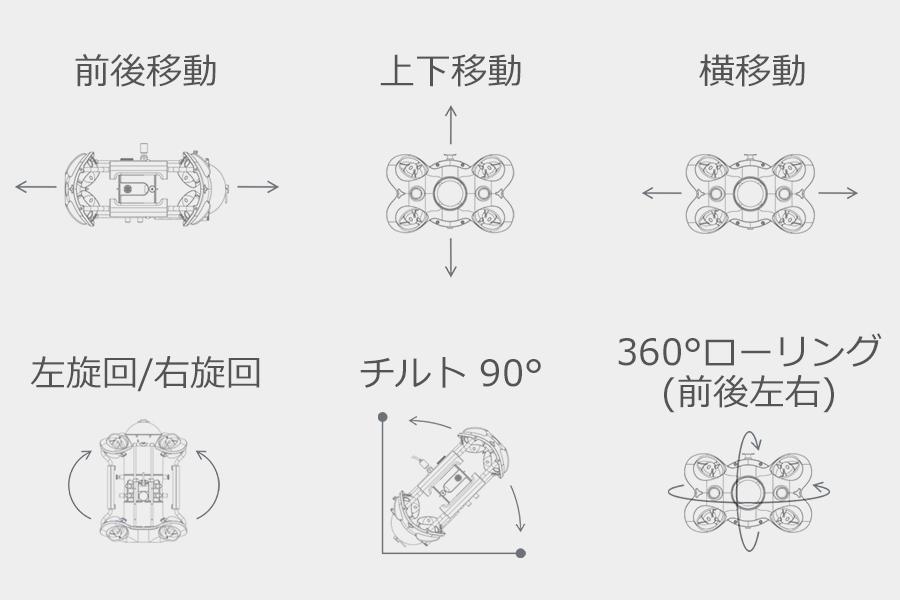 CHASING M2 | 前後移動 上下移動 横移動 左旋回/右旋回 チルト90° 360°ローリング (前後左右)