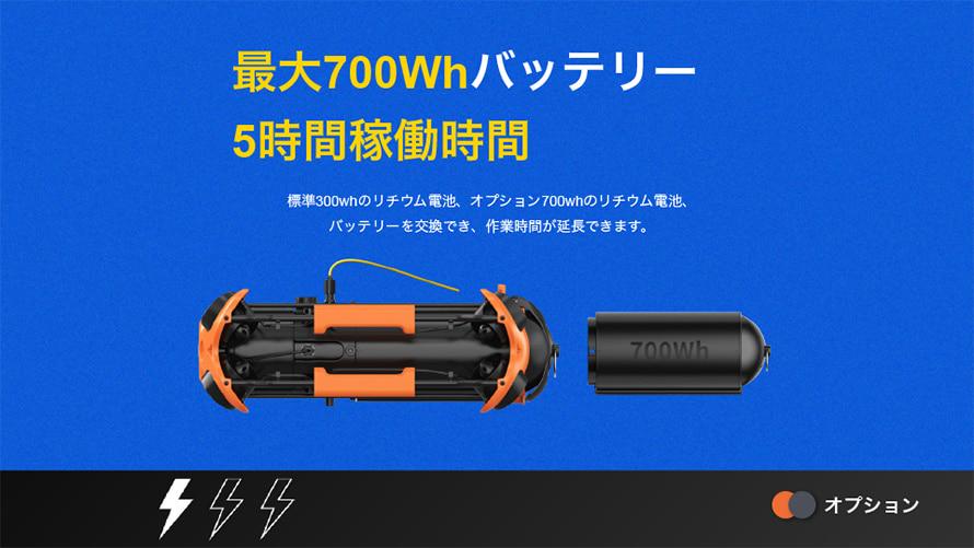 CHASING M2 | 4K+EIS防振 F1.8絞り
