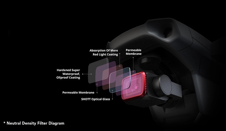 PGYTECH MAVIC AIR 2用 レンズフィルター Professional  | Reduces reflection without color shifts
