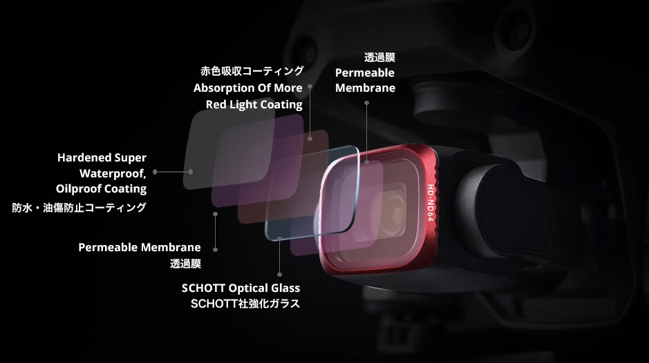 PGYTECH DJI Air 2S用 レンズフィルター Professional  | Reduces reflection without color shifts