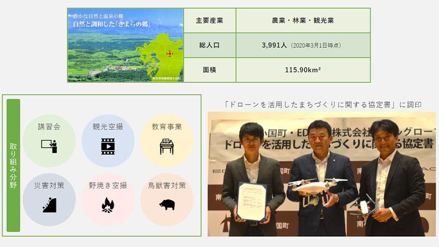 Hec-Eye(ヘックアイ)熊本県南小国町の導入事例